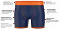 Bamboo Boxers - Navy With Orange Band
